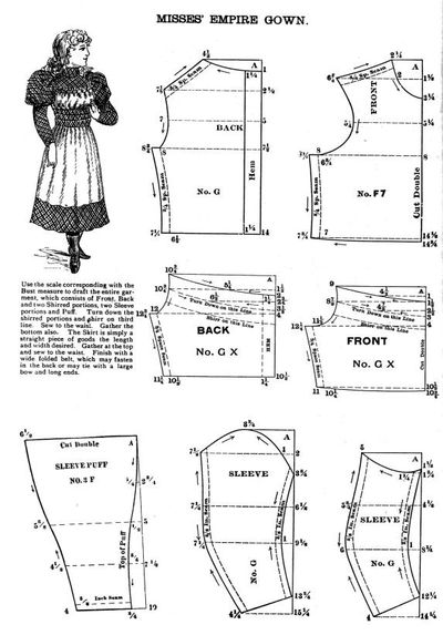 GirlsEmpireDressPattern1893